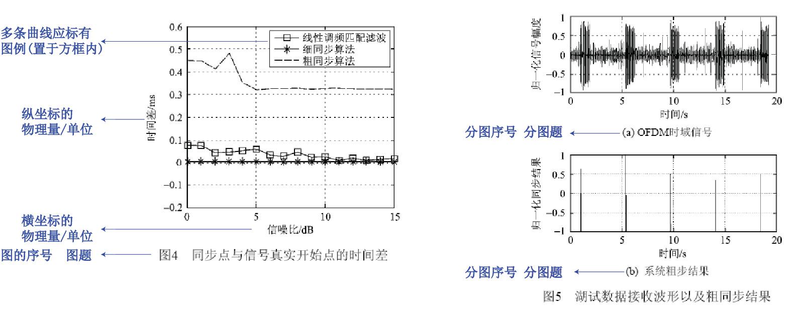电路 电路图 电子 原理图 1594_630